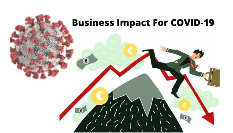 Business Impact for COVID-19