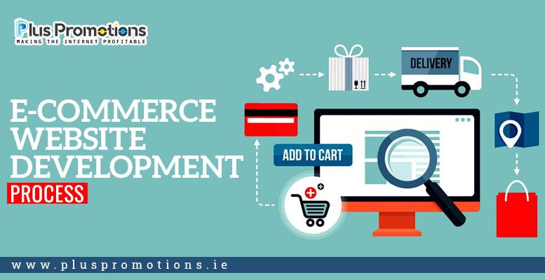 E-Commerce Website Development Process